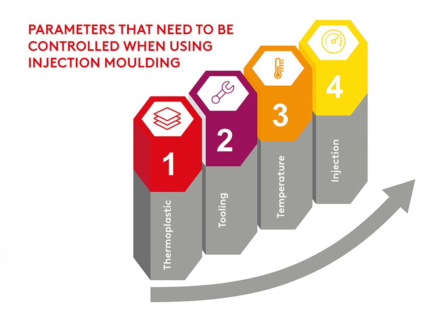 4 Reasons To Consider Securing Mold Inspector Certification